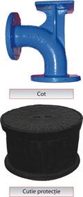 cot cutie hidrant